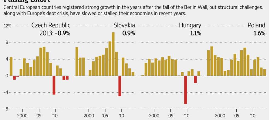 25 տարի անց Կենտրոնական Եվրոպան դեռ բռնոցի է խաղում